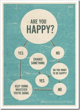 happiness chart
